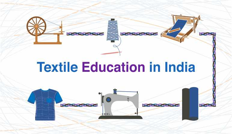 Textile Institute and Research Association